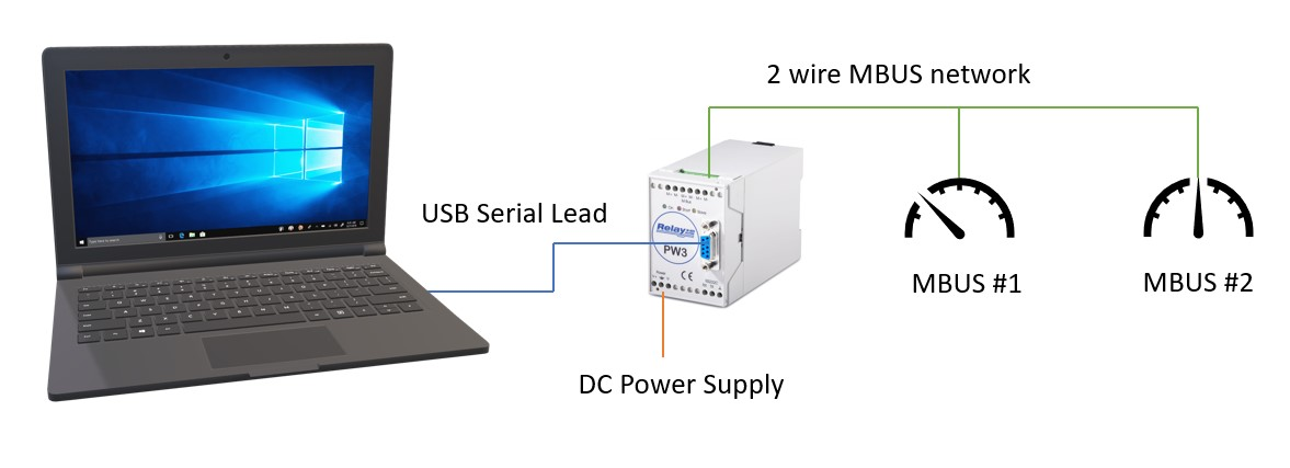 Image to show connection from a laptop to MBUS devices using a PW relay module